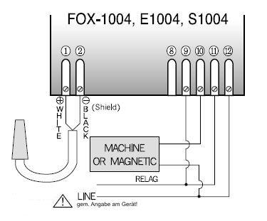 Elektrischer Anschluss FOX Temperaturregler 1004