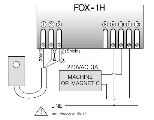 Elektrischer Anschluss Feuchteregler FOX 1H