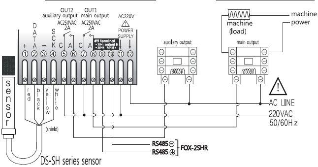 Elektrischer Anschluss FOX 2 SH