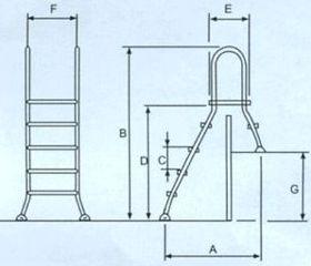 Abmessungen Teilversenkte Leiter