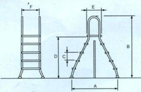Abmessung Hochbeckenleiter